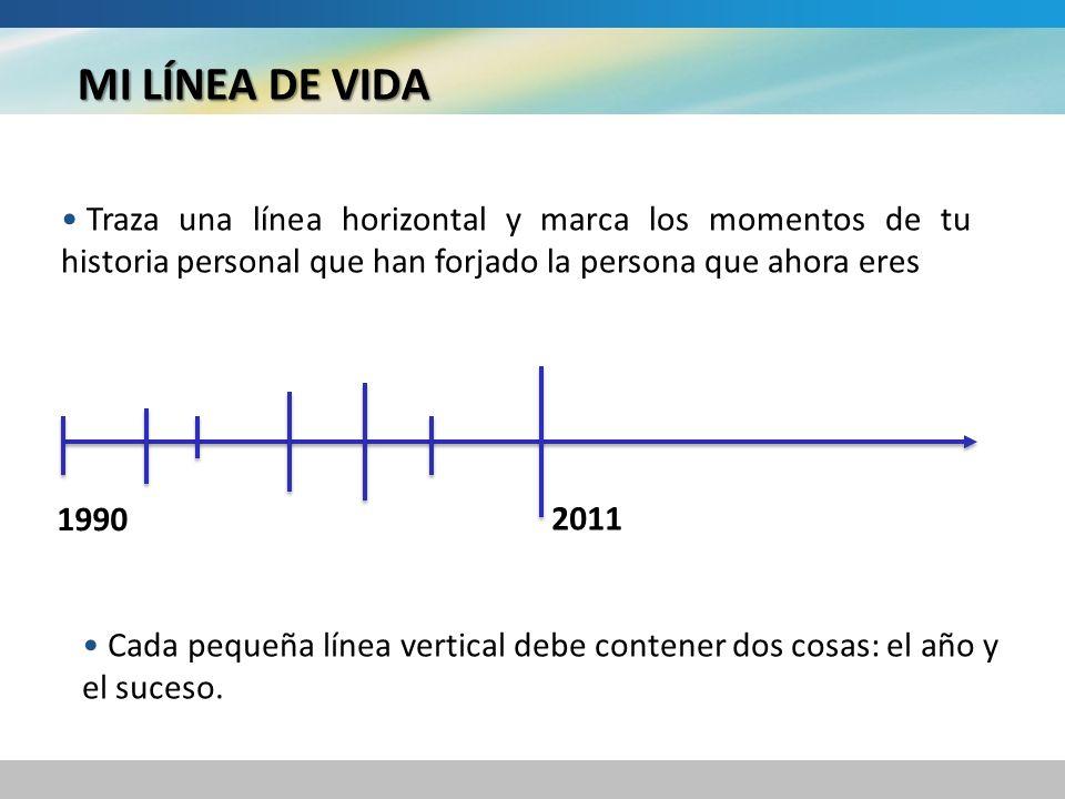 MI LÍNEA DE VIDA Traza una línea horizontal y marca los momentos de tu historia personal que han forjado la persona que ahora eres 1990 2011 Cada pequ