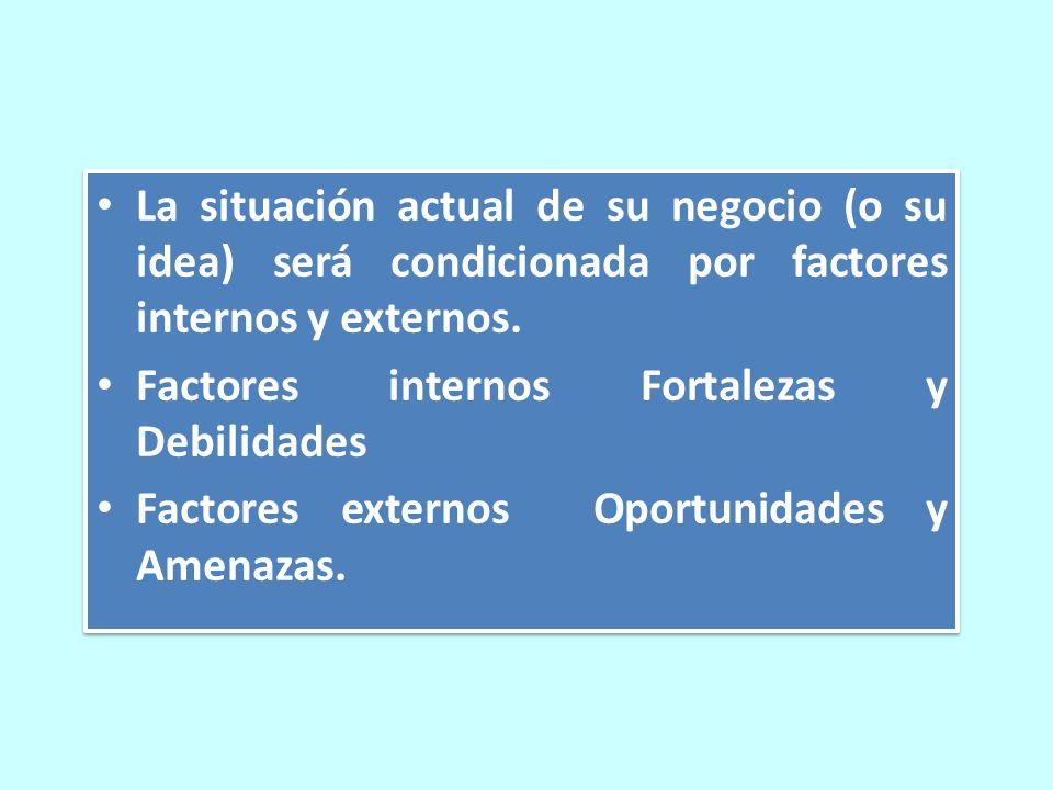 La situación actual de su negocio (o su idea) será condicionada por factores internos y externos. Factores internos Fortalezas y Debilidades Factores