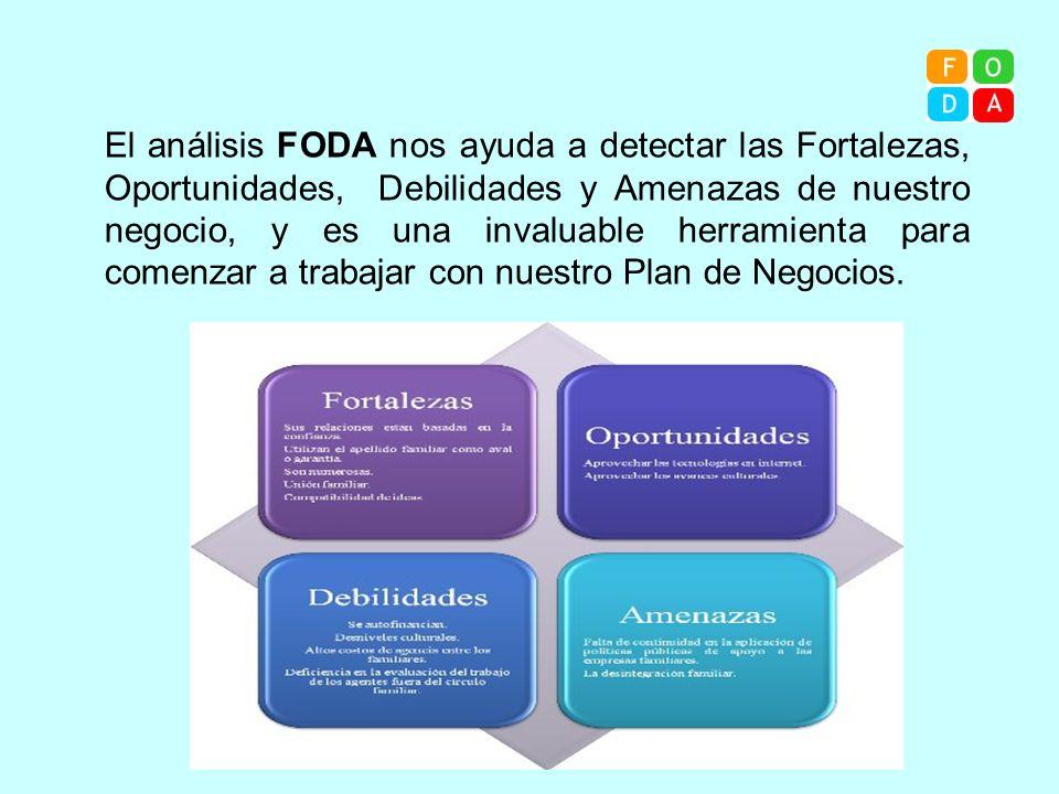 El análisis FODA nos ayuda a detectar las Fortalezas, Oportunidades, Debilidades y Amenazas de nuestro negocio, y es una invaluable herramienta para c