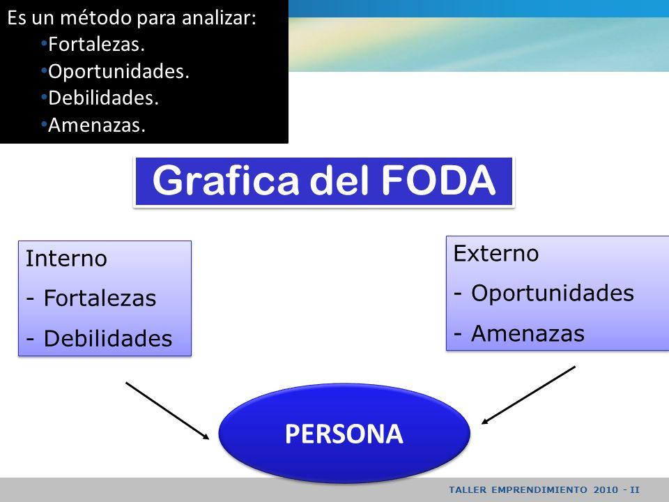 TALLER EMPRENDIMIENTO 2010 - II Es un método para analizar: Fortalezas.