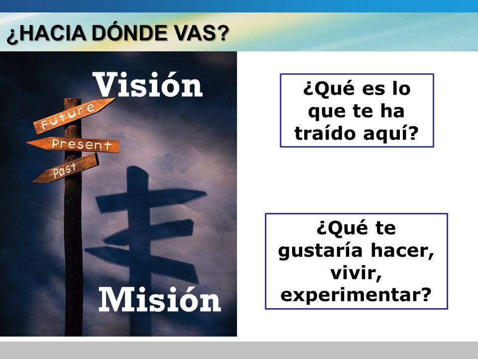 ¿HACIA DÓNDE VAS.Visión Misión ¿Qué es lo que te ha traído aquí.