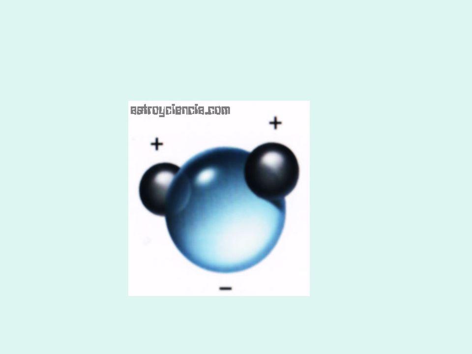 PROPIEDADES DEL AGUA El agua por ser materia, pesa y ocupa un lugar en el espacio. Está conformada pro dos elementos: El hidrógeno (H) y el oxígeno (0