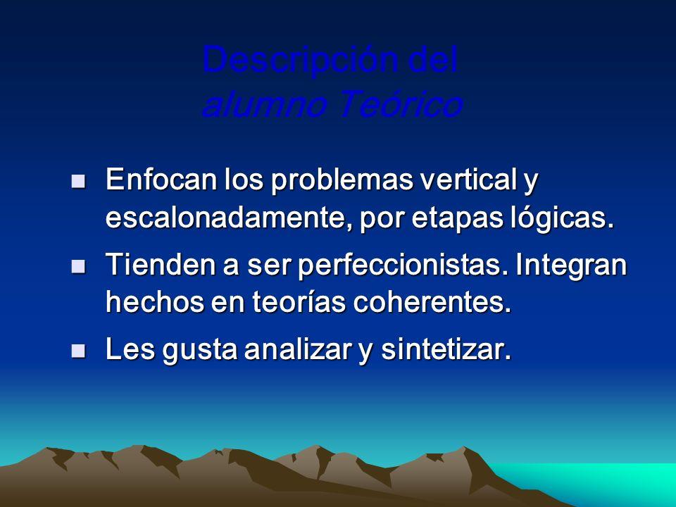 Descripción del alumno Teórico Enfocan los problemas vertical y escalonadamente, por etapas lógicas. Enfocan los problemas vertical y escalonadamente,