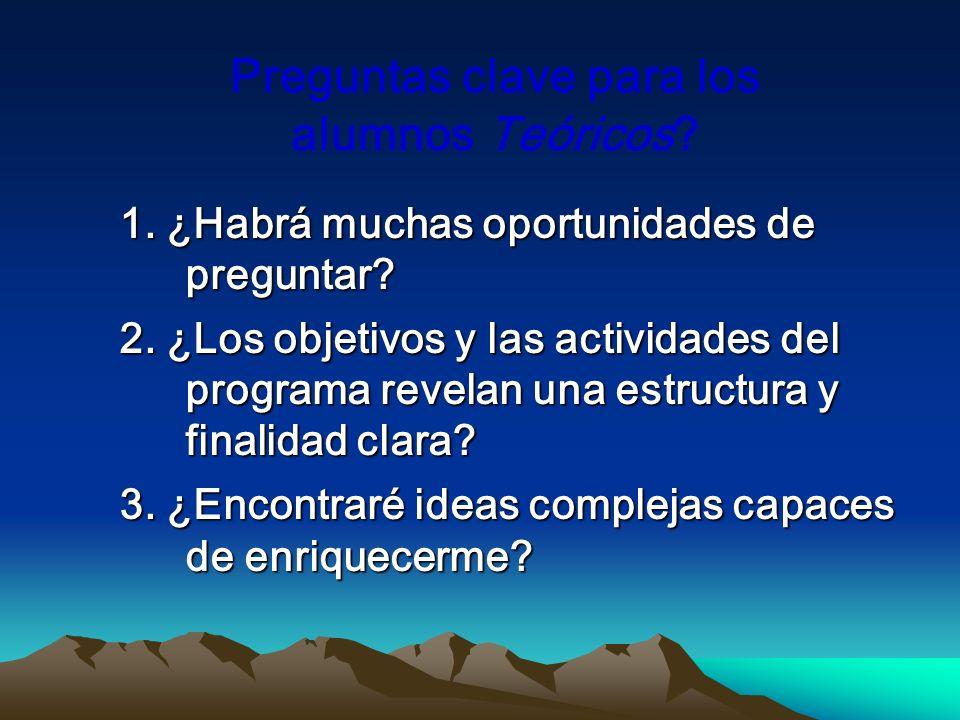 Preguntas clave para los alumnos Teóricos? 1. ¿Habrá muchas oportunidades de preguntar? 2. ¿Los objetivos y las actividades del programa revelan una e