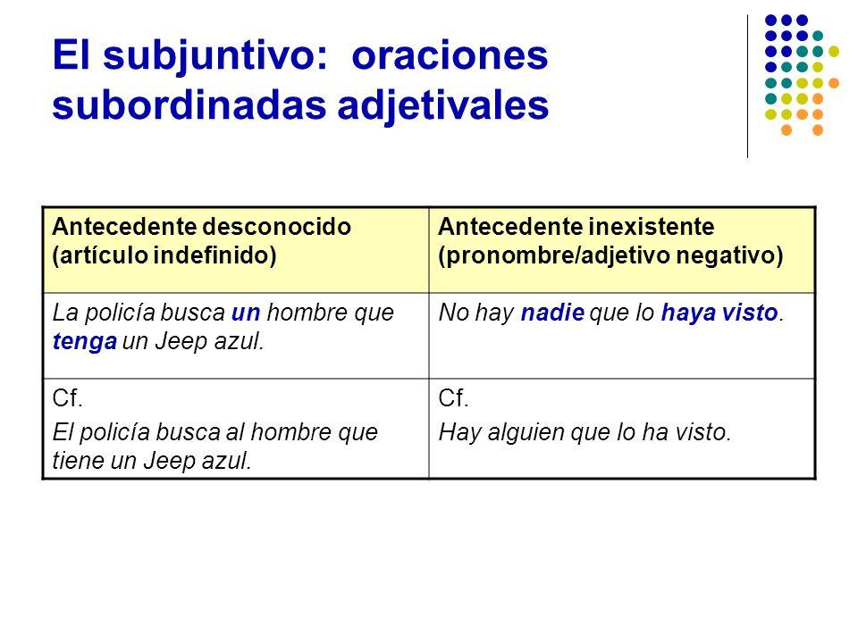 El subjuntivo: oraciones subordinadas adjetivales Antecedente desconocido (artículo indefinido) Antecedente inexistente (pronombre/adjetivo negativo)