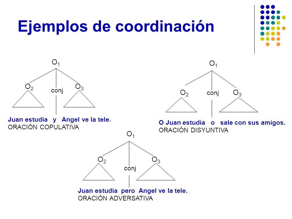 Ejemplos de coordinación O 2 O 3 O1O1 Juan estudia y Angel ve la tele. ORACIÓN COPULATIVA conj O1O1 O 2 O 3 conj O Juan estudia o sale con sus amigos.