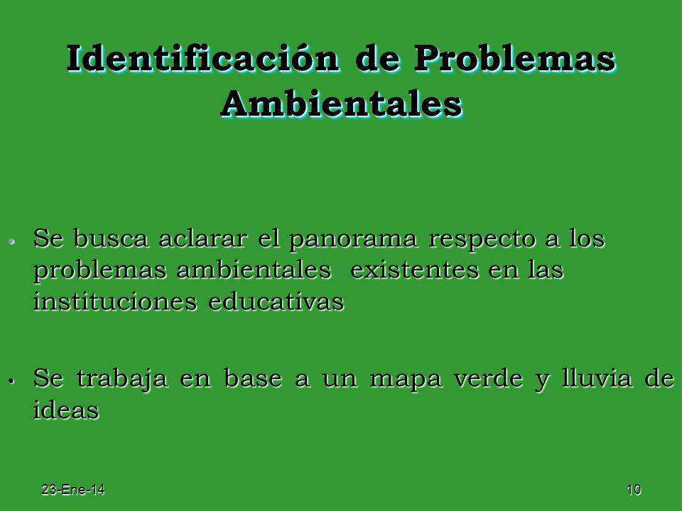 23-Ene-1410 Identificación de Problemas Ambientales Se busca aclarar el panorama respecto a los problemas ambientales existentes en las instituciones