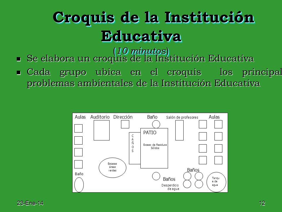 23-Ene-1412 Croquis de la Institución Educativa ( 10 minutos ) Croquis de la Institución Educativa ( 10 minutos ) Se elabora un croquis de la Instituc