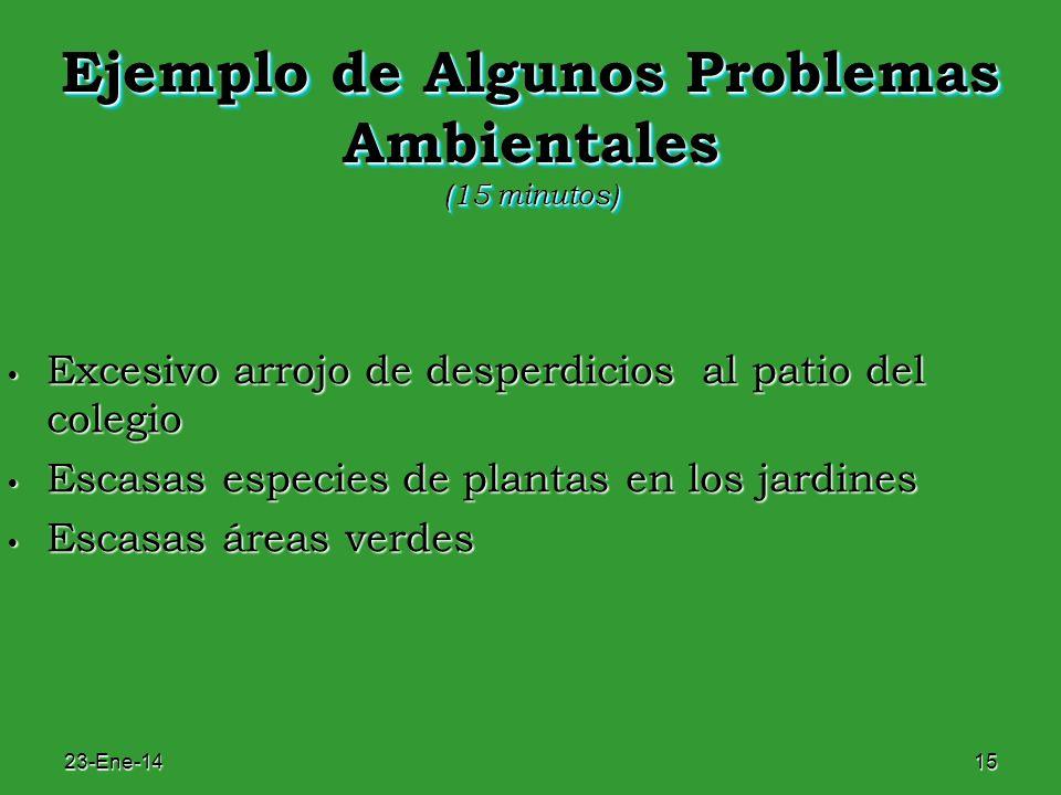 23-Ene-1415 Ejemplo de Algunos Problemas Ambientales (15 minutos) Excesivo arrojo de desperdicios al patio del colegio Excesivo arrojo de desperdicios