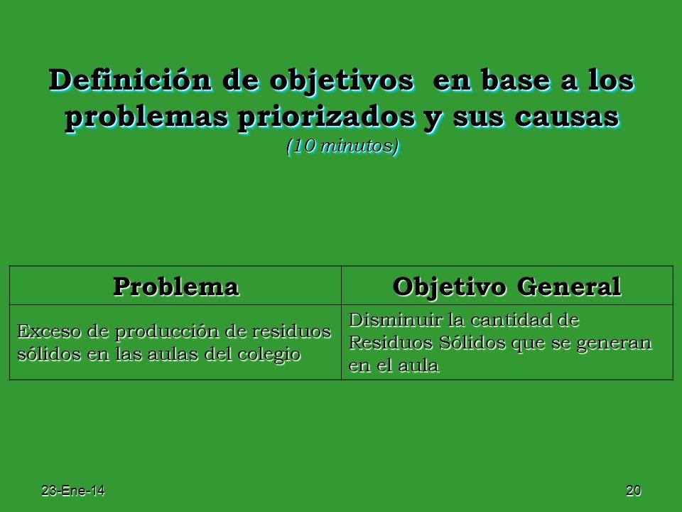 23-Ene-1420 Definición de objetivos en base a los problemas priorizados y sus causas (10 minutos) Problema Objetivo General Exceso de producción de re