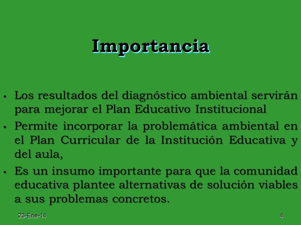 23-Ene-144 ImportanciaImportancia Los resultados del diagnóstico ambiental servirán para mejorar el Plan Educativo Institucional Los resultados del di