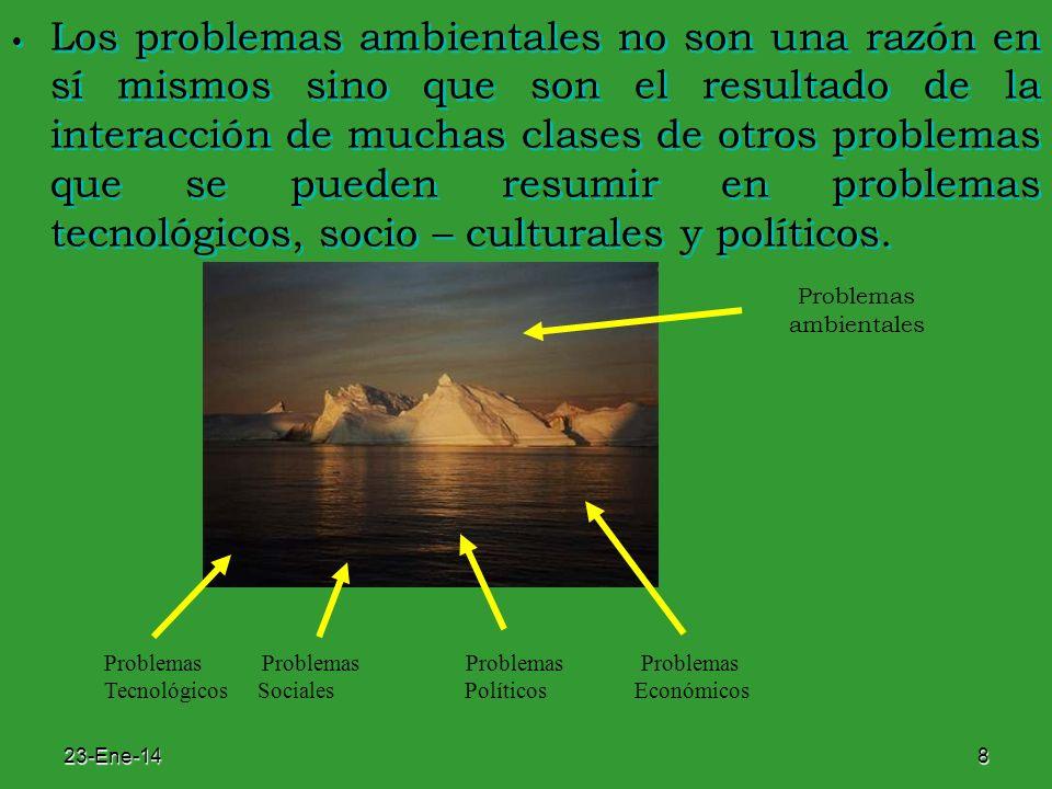 23-Ene-148 Los problemas ambientales no son una razón en sí mismos sino que son el resultado de la interacción de muchas clases de otros problemas que
