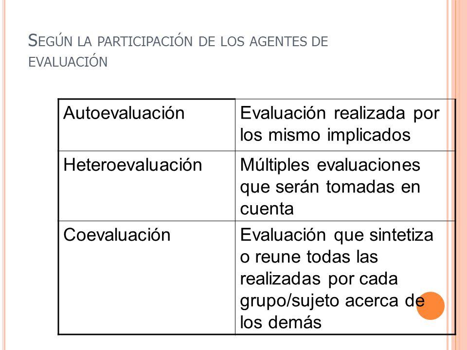 S EGÚN LA PARTICIPACIÓN DE LOS AGENTES DE EVALUACIÓN AutoevaluaciónEvaluación realizada por los mismo implicados HeteroevaluaciónMúltiples evaluacione