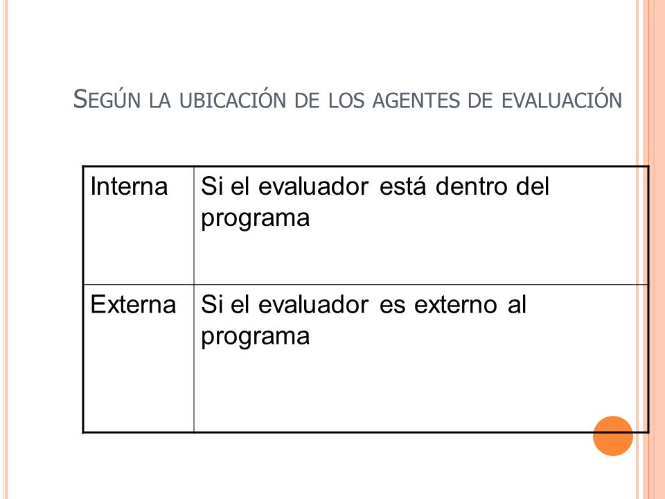 S EGÚN LA UBICACIÓN DE LOS AGENTES DE EVALUACIÓN InternaSi el evaluador está dentro del programa ExternaSi el evaluador es externo al programa