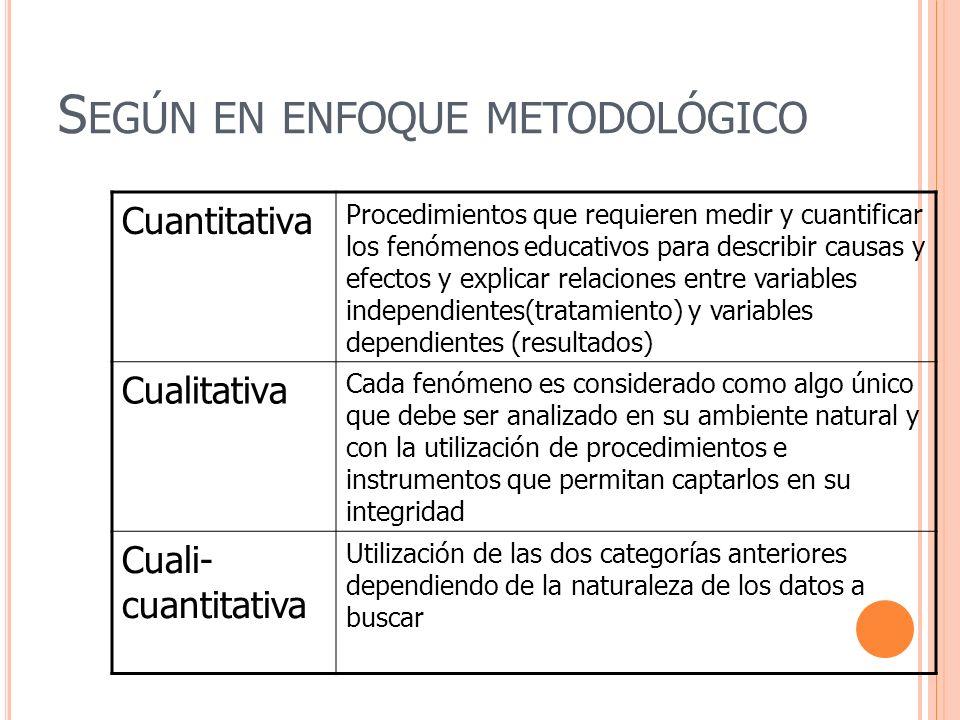 S EGÚN EN ENFOQUE METODOLÓGICO Cuantitativa Procedimientos que requieren medir y cuantificar los fenómenos educativos para describir causas y efectos