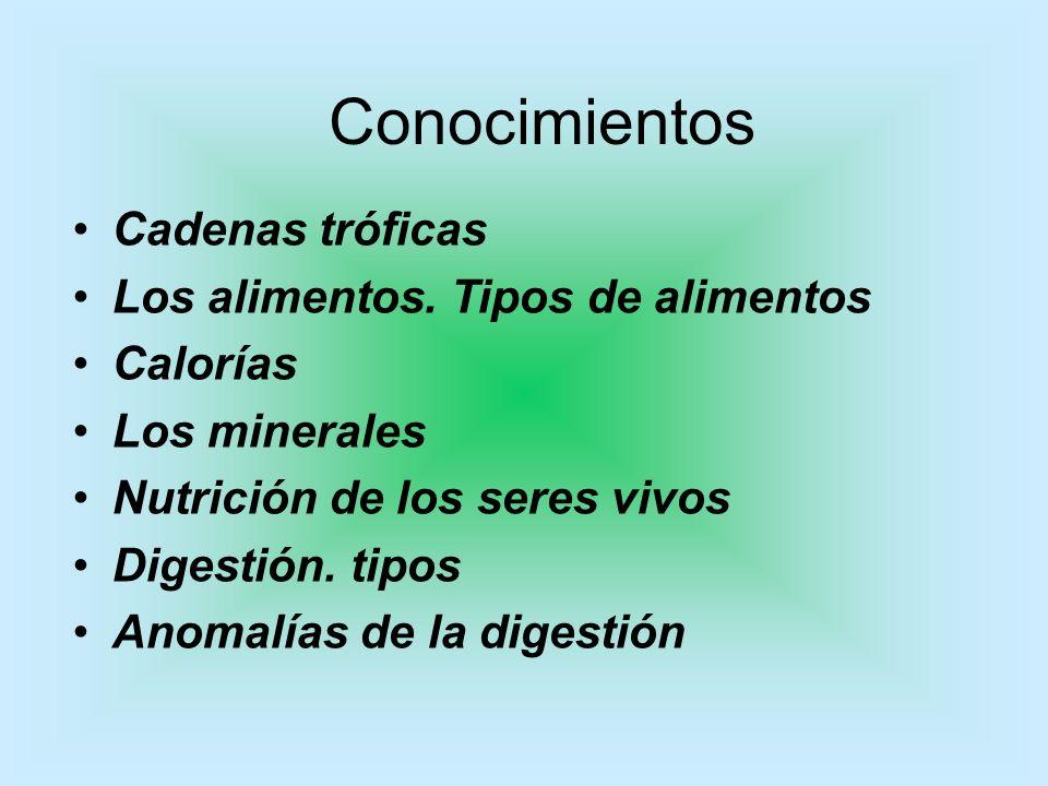 Conocimientos Cadenas tróficas Los alimentos. Tipos de alimentos Calorías Los minerales Nutrición de los seres vivos Digestión. tipos Anomalías de la