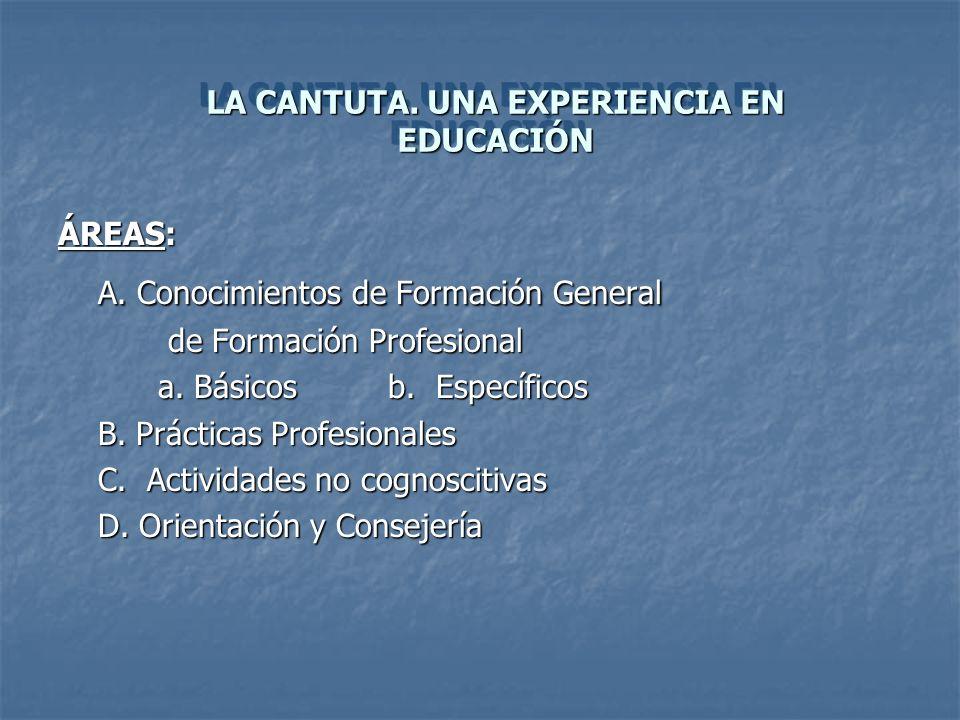 ÁREAS: A. Conocimientos de Formación General A. Conocimientos de Formación General de Formación Profesional de Formación Profesional a. Básicos b. Esp