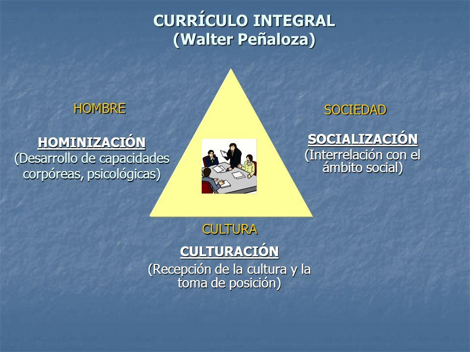 HOMBRE SOCIEDAD CULTURA HOMINIZACIÓN (Desarrollo de capacidades corpóreas, psicológicas) SOCIALIZACIÓN (Interrelación con el ámbito social) CULTURACIÓ