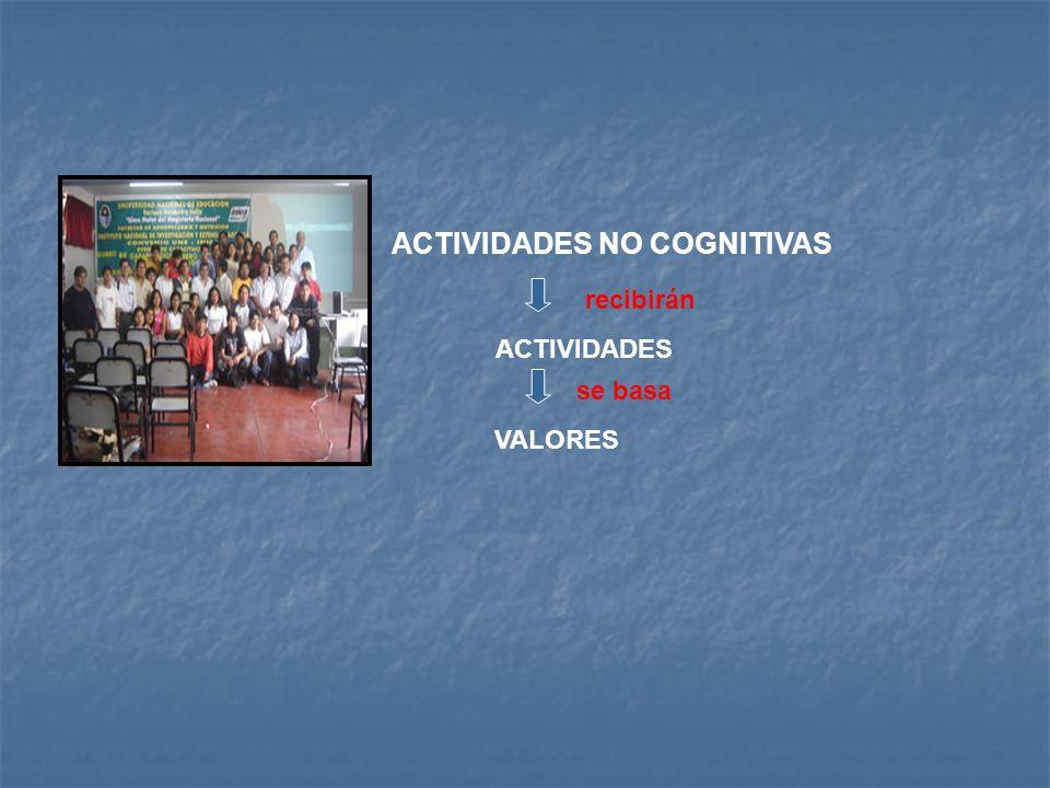 ACTIVIDADES NO COGNITIVAS ACTIVIDADES recibirán se basa VALORES