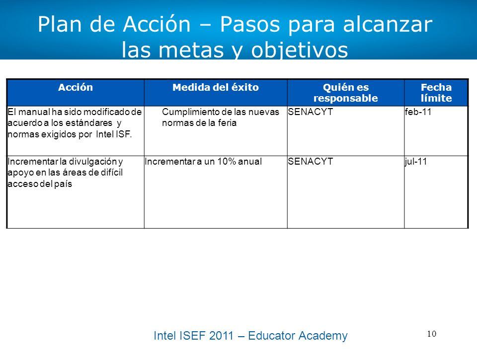 Intel ISEF 2011 – Educator Academy 10 Plan de Acción – Pasos para alcanzar las metas y objetivos AcciónMedida del éxitoQuién es responsable Fecha lími