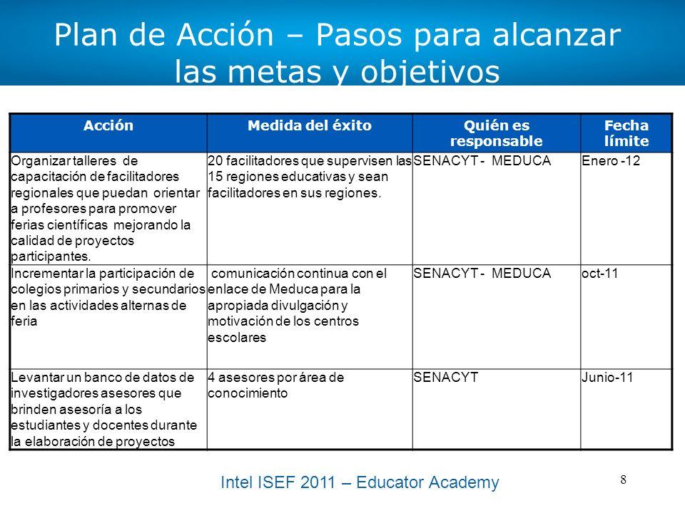 Intel ISEF 2011 – Educator Academy 9 Plan de Acción – Pasos para alcanzar las metas y objetivos AcciónMedida del éxitoQuién es responsable Fecha límite Evaluación de los proyectos 1.Conformar una comisión de evaluadores y capacitarlos.