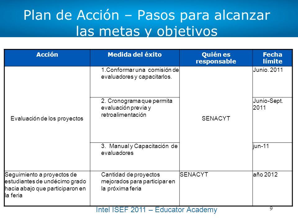 Intel ISEF 2011 – Educator Academy 10 Plan de Acción – Pasos para alcanzar las metas y objetivos AcciónMedida del éxitoQuién es responsable Fecha límite El manual ha sido modificado de acuerdo a los estándares y normas exigidos por Intel ISF.