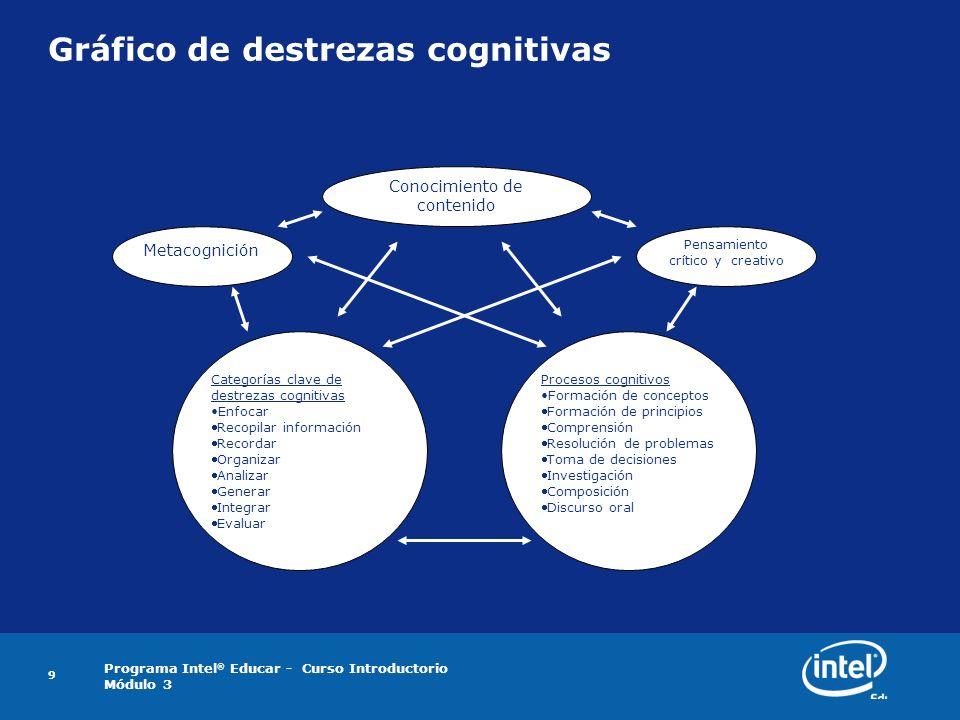 Programa Intel ® Educar - Curso Introductorio Módulo 3 Metacognición Pensamiento crítico y creativo Categorías clave de destrezas cognitivas Enfocar R