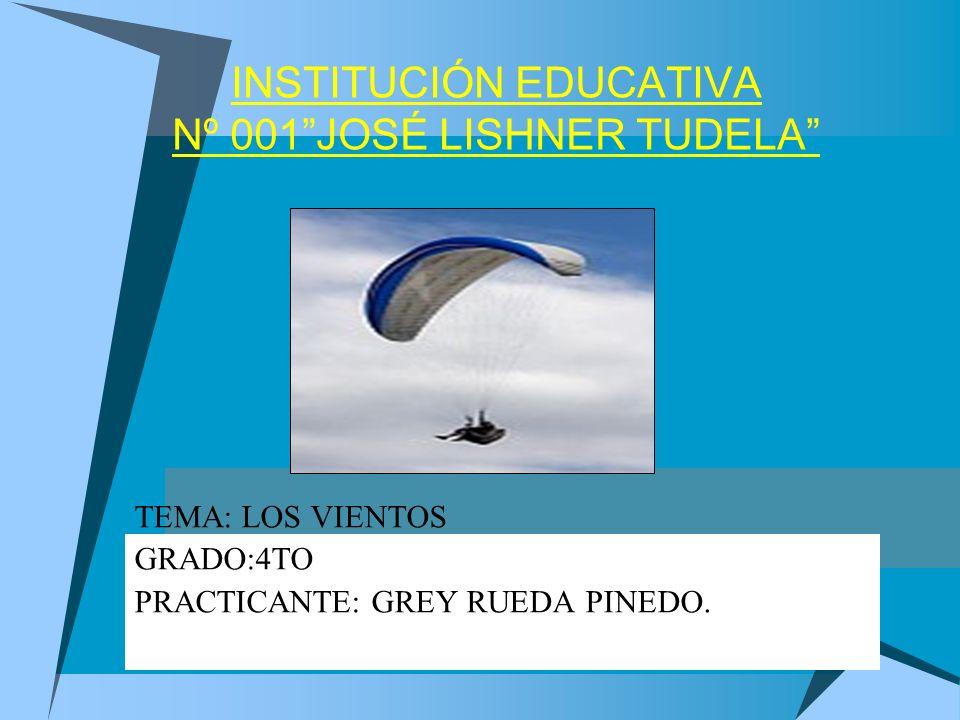 INSTITUCIÓN EDUCATIVA Nº 001JOSÉ LISHNER TUDELA TEMA: LOS VIENTOS GRADO:4TO PRACTICANTE: GREY RUEDA PINEDO.