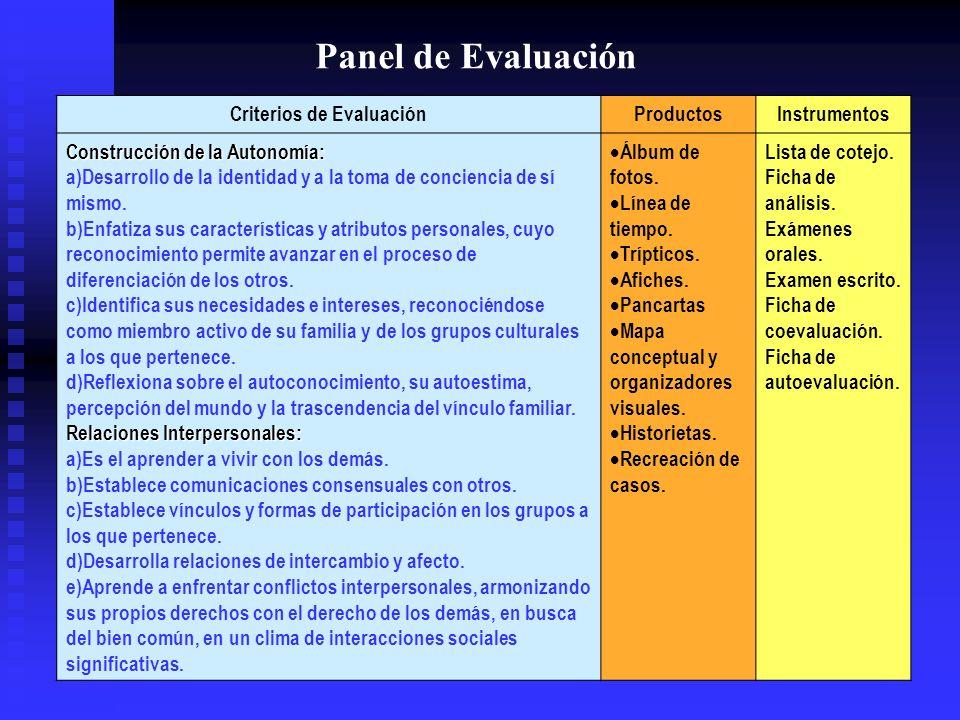 Panel de Evaluación Criterios de EvaluaciónProductosInstrumentos Construcción de la Autonomía: a)Desarrollo de la identidad y a la toma de conciencia