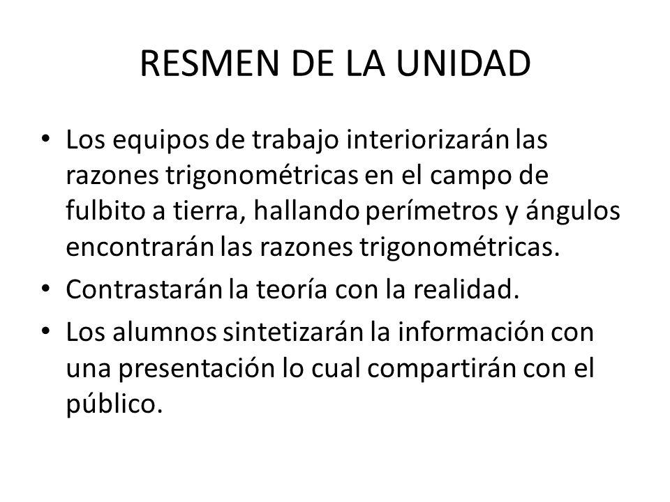 PREGUNTAS ORIENTADORAS DEL PLAN DE UNIDAD Pregunta esencial: ¿Cómo desarrollar razones trigonométricas en el campo de fulbito a tierra.