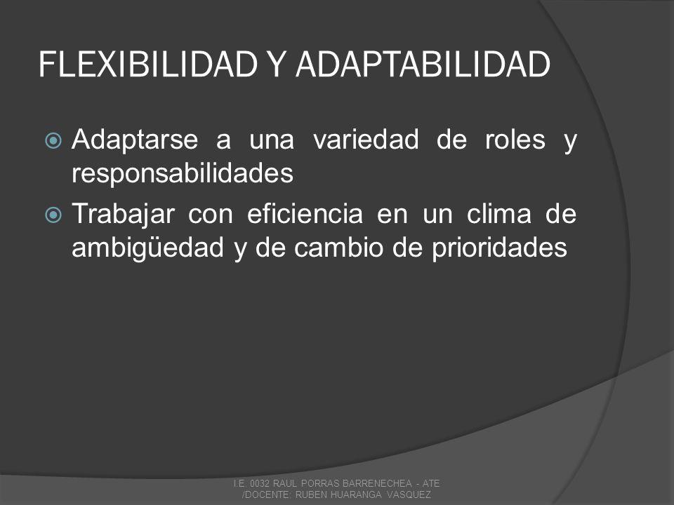 HABILIDADES PARA LA VIDA PERSONAL Y PROFESIONAL I.E. 0032 RAUL PORRAS BARRENECHEA - ATE /DOCENTE: RUBEN HUARANGA VASQUEZ