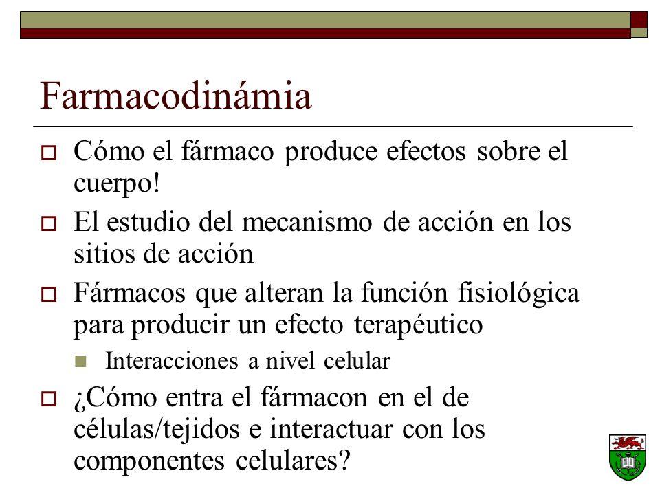 Farmacodinámia Cómo el fármaco produce efectos sobre el cuerpo.
