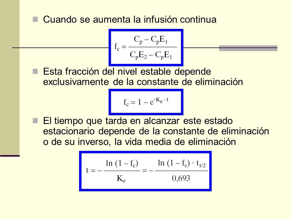 Cuando se aumenta la infusión continua Esta fracción del nivel estable depende exclusivamente de la constante de eliminación El tiempo que tarda en al