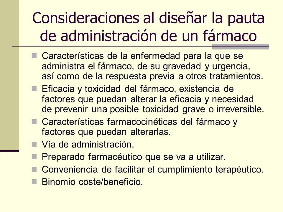 Consideraciones al diseñar la pauta de administración de un fármaco Características de la enfermedad para la que se administra el fármaco, de su grave