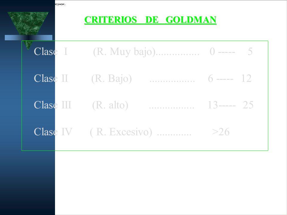 CRITERIOS DE GOLDMAN Clase I (R. Muy bajo)................ 0 ----- 5 Clase II (R. Bajo)................. 6 ----- 12 Clase III (R. alto)...............