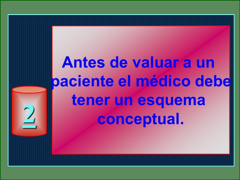 2 Antes de valuar a un paciente el médico debe tener un esquema conceptual.