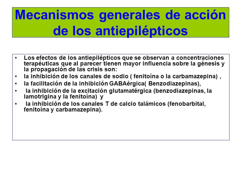 Mecanismos generales de acción de los antiepilépticos Los efectos de los antiepilépticos que se observan a concentraciones terapéuticas que al parecer