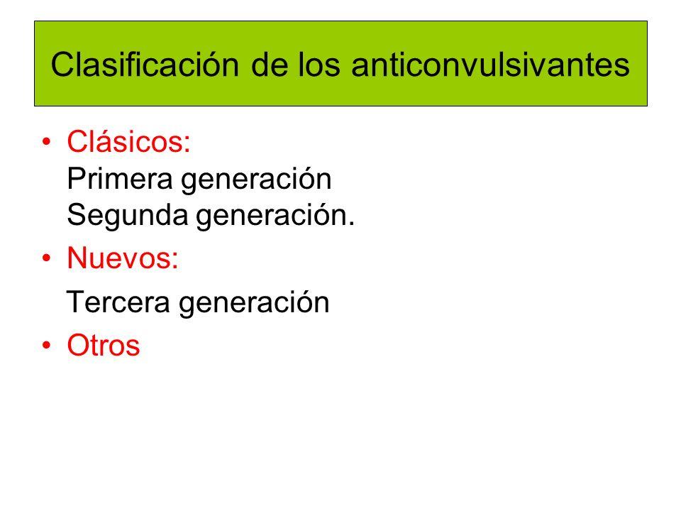 Clasificación de los anticonvulsivantes Clásicos: Primera generación Segunda generación. Nuevos: Tercera generación Otros