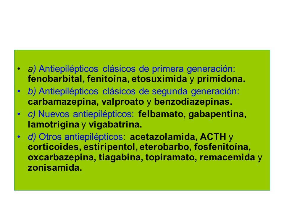 a) Antiepilépticos clásicos de primera generación: fenobarbital, fenitoína, etosuximida y primidona. b) Antiepilépticos clásicos de segunda generación