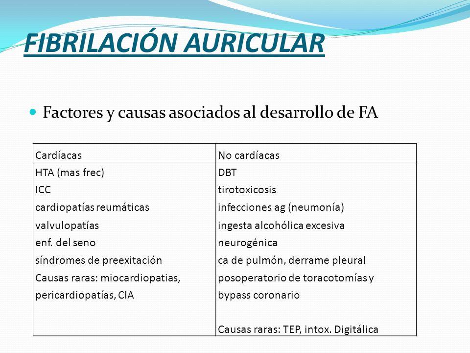 FIBRILACIÓN AURICULAR Factores y causas asociados al desarrollo de FA CardíacasNo cardíacas HTA (mas frec)DBT ICCtirotoxicosis cardiopatías reumáticas