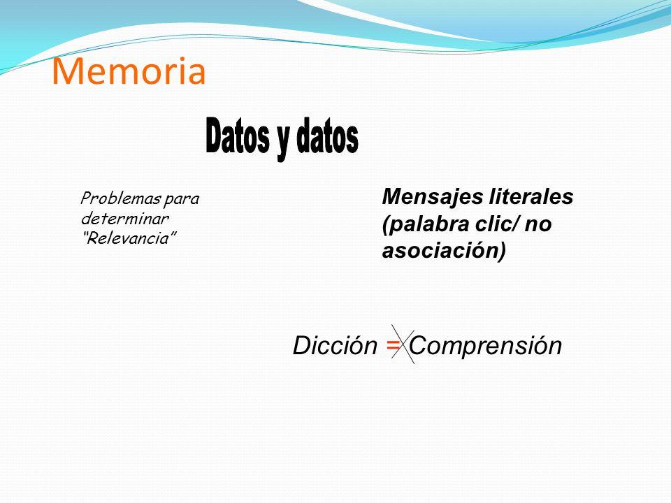 Memoria Mensajes literales (palabra clic/ no asociación) Problemas para determinar Relevancia Dicción = Comprensión