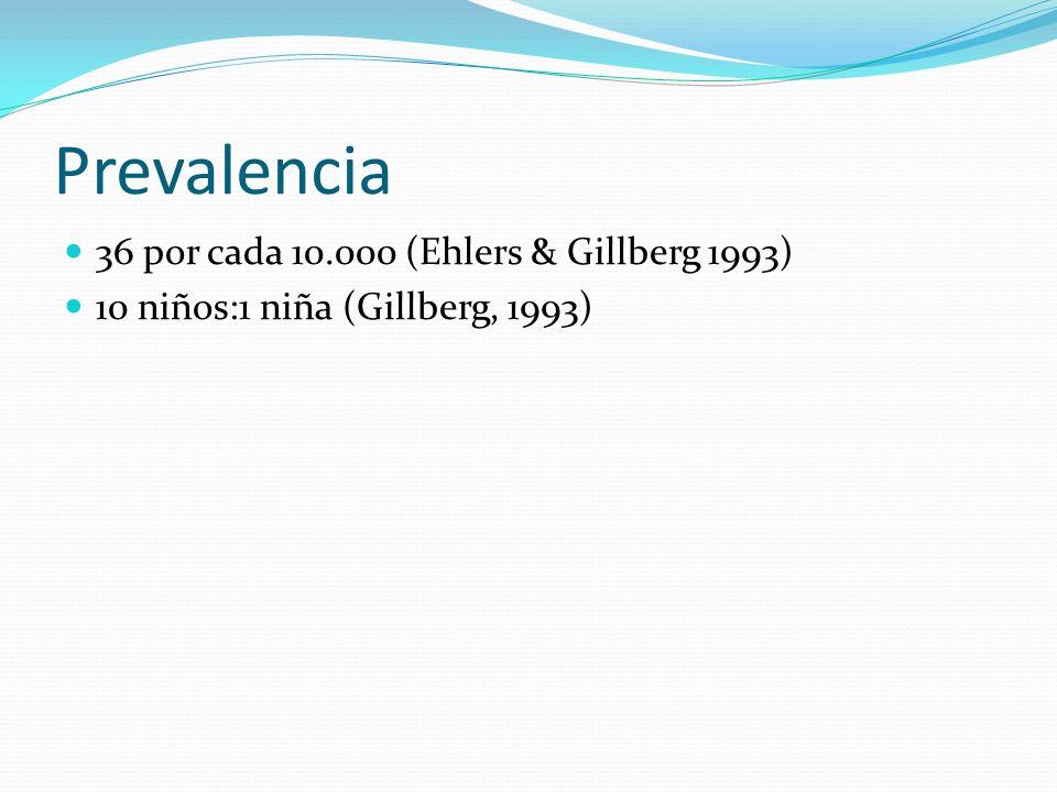 Prevalencia 36 por cada 10.000 (Ehlers & Gillberg 1993) 10 niños:1 niña (Gillberg, 1993)