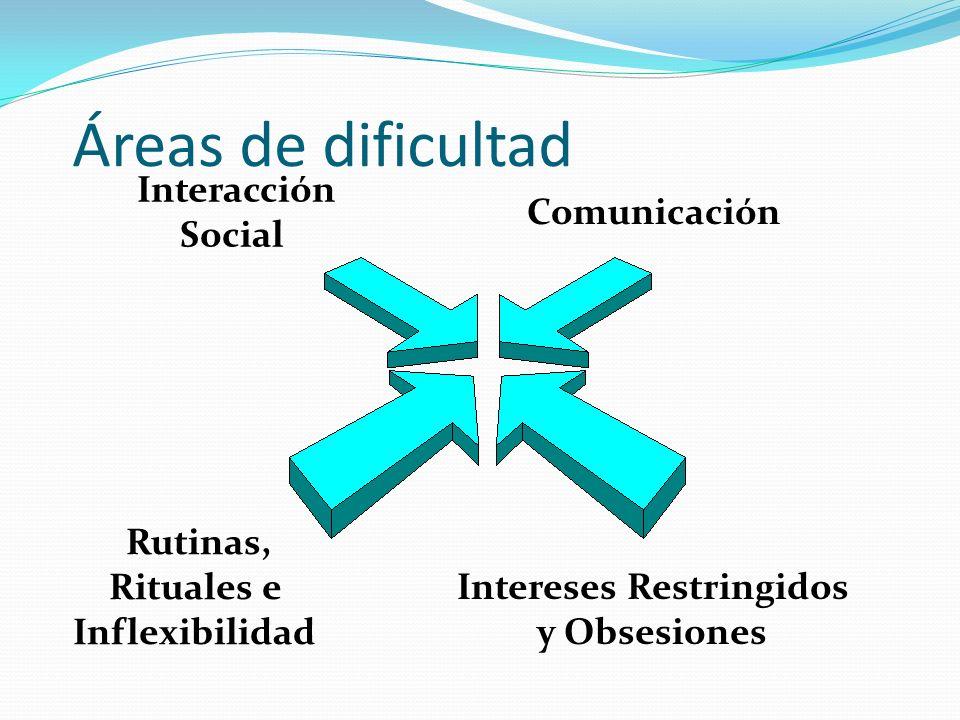 Áreas de dificultad Comunicación Interacción Social Rutinas, Rituales e Inflexibilidad Intereses Restringidos y Obsesiones