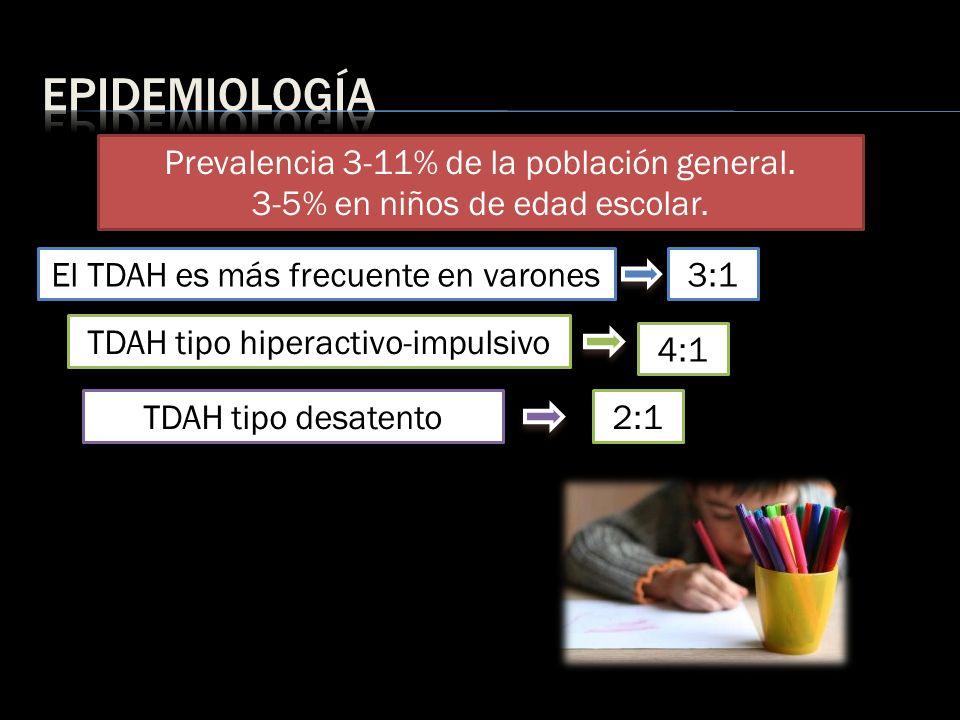 Prevalencia 3-11% de la población general. 3-5% en niños de edad escolar. El TDAH es más frecuente en varones3:1 TDAH tipo hiperactivo-impulsivo 4:1 T