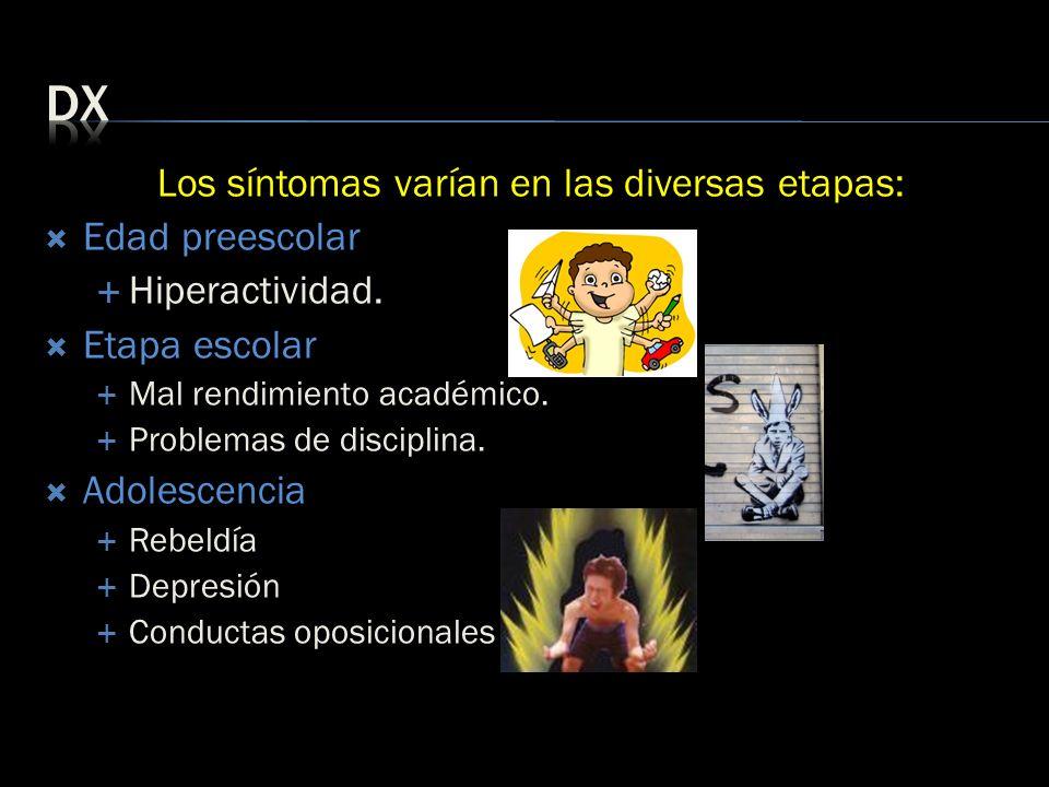 Los síntomas varían en las diversas etapas: Edad preescolar Hiperactividad. Etapa escolar Mal rendimiento académico. Problemas de disciplina. Adolesce