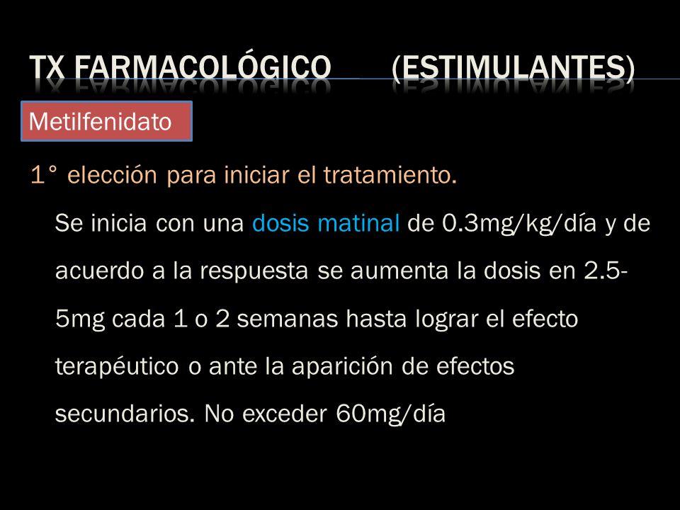 1° elección para iniciar el tratamiento. Se inicia con una dosis matinal de 0.3mg/kg/día y de acuerdo a la respuesta se aumenta la dosis en 2.5- 5mg c