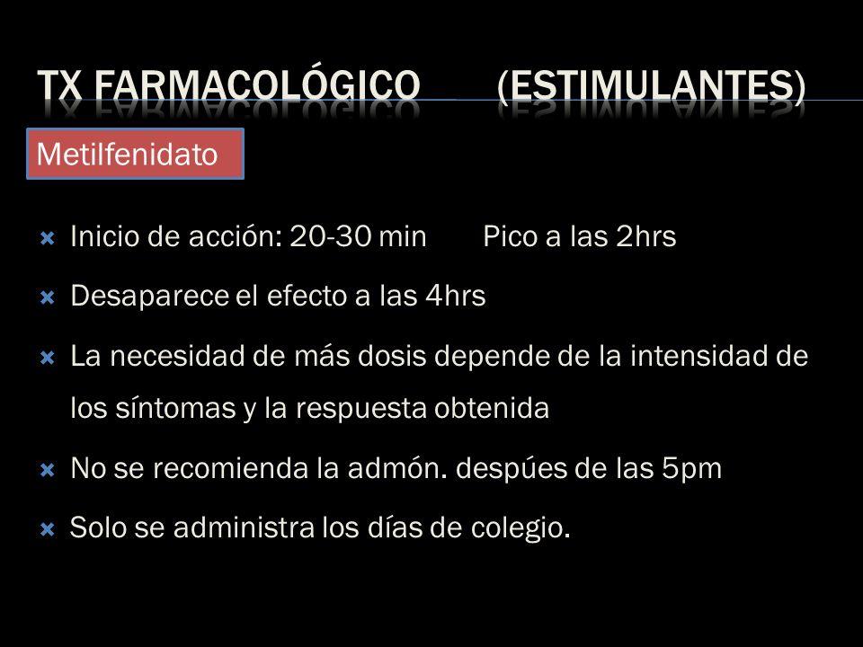 Inicio de acción: 20-30 min Pico a las 2hrs Desaparece el efecto a las 4hrs La necesidad de más dosis depende de la intensidad de los síntomas y la re