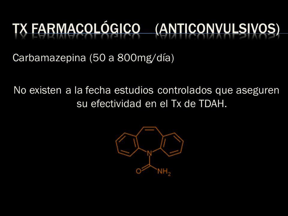 Carbamazepina (50 a 800mg/día) No existen a la fecha estudios controlados que aseguren su efectividad en el Tx de TDAH.