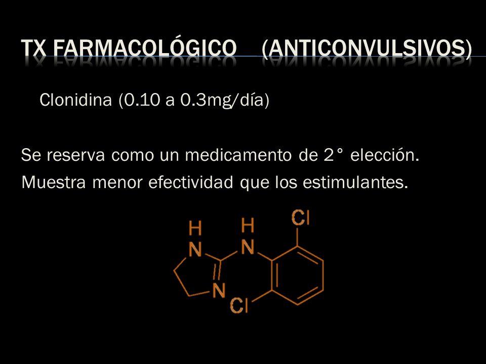 Clonidina (0.10 a 0.3mg/día) Se reserva como un medicamento de 2° elección. Muestra menor efectividad que los estimulantes.