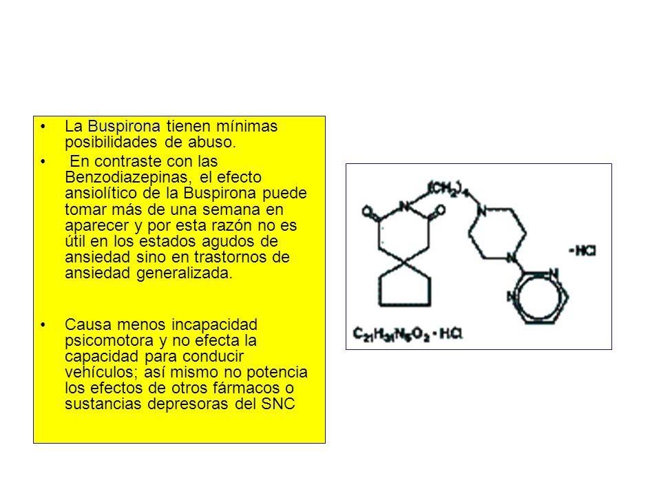 La Buspirona tienen mínimas posibilidades de abuso. En contraste con las Benzodiazepinas, el efecto ansiolítico de la Buspirona puede tomar más de una